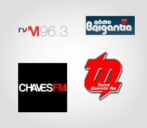 Rádios regionais no Nordeste de Portugal